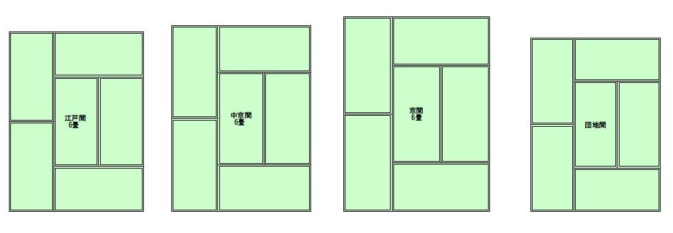 畳のサイズ2