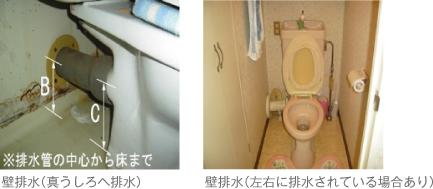 壁排水(真うしろへ排水) 壁排水(左右に排水されている場合あり)