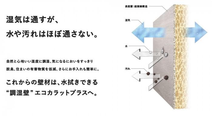エコカラットプラス特徴